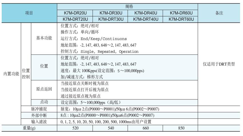 cpu说明: 运行方式: 接线图: k7m-dr20u k7m-dr30u k7m-dr40u k7m-d